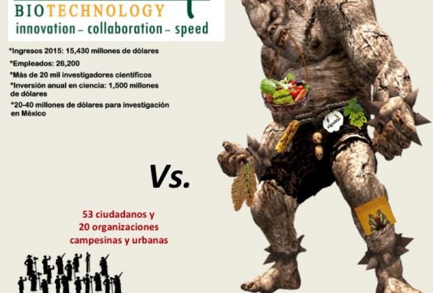 David (ciudadanos mexicanos) VS Goliat (MONSANTO, gobierno de México y otras corporaciones)
