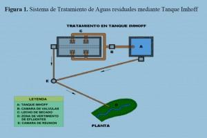 San Juan Tulcingo: biodigestores como alternativa para el saneamiento. - Segunda Parte