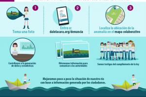 Memoria de la tierra: Mapa para defender al río Atoyac